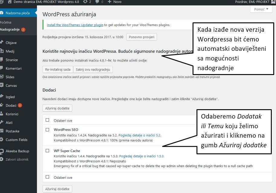 Nadogradnje web stranice u WordPressu 4.8