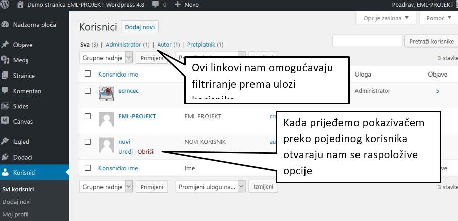 Pregled korisnika u WordPressu 4.8