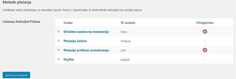Raspoložive metode plaćanja u WooCommerce 3.1